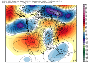 European ensemble shows the cool and unsettled late week pattern. Courtesy of Weatherbell.com